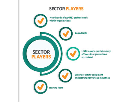 Sectors Players